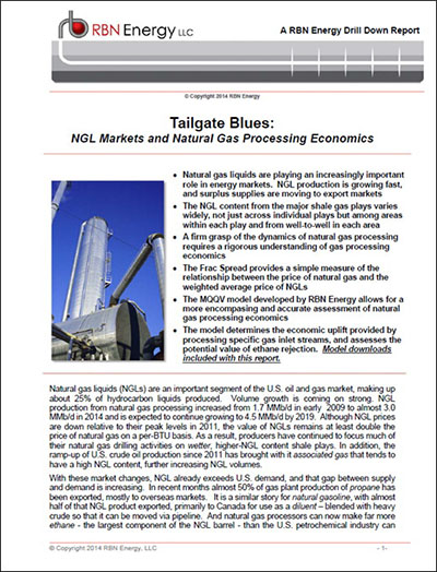 Tailgate Blues: NGL Markets and Natural Gas Processing Economics