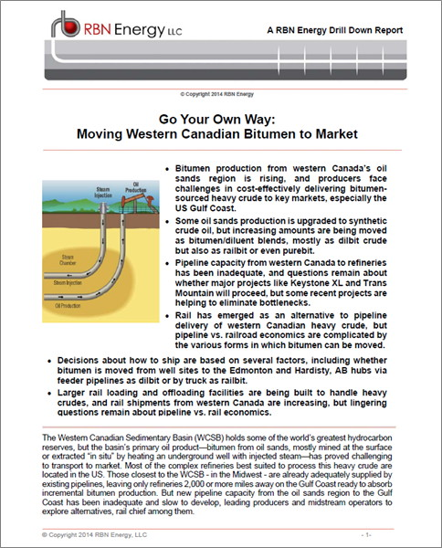 Go Your Own Way: Moving Western Canadian Bitumen to Market