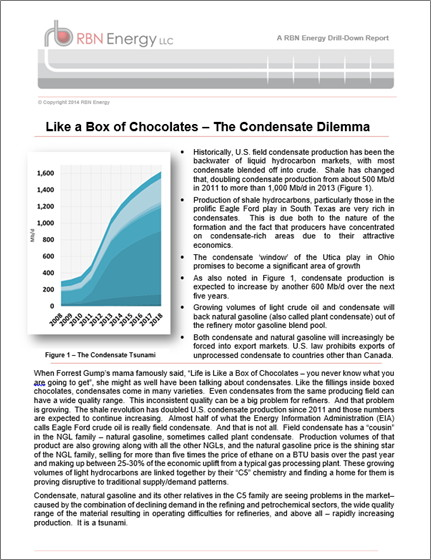 Like a Box of Chocolates – The Condensate Dilemma