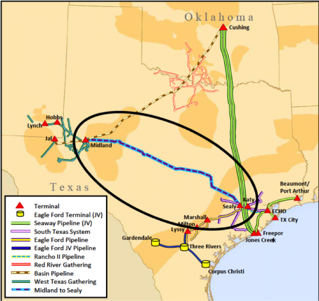 Watching the Defections - Is New Permian Crude Pipeline ...