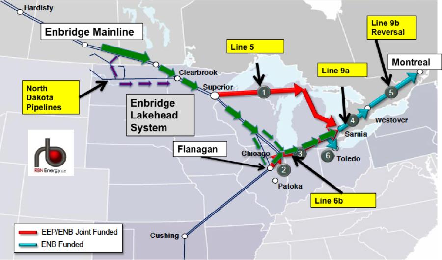 Come On The Sloop 9 B? Enbridge Montreal Line Reversal