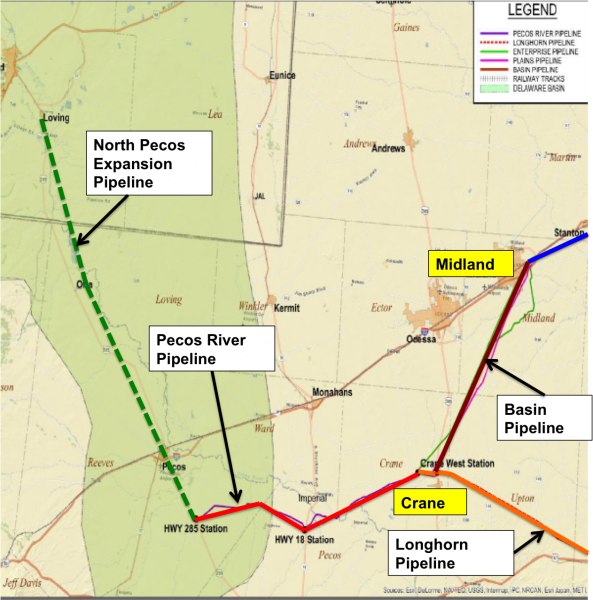 Come Gather 'Round Pipelines – Permian Crude Gathering