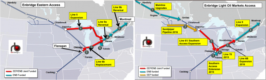 Take a Pipe on the East Side – Enbridge Plans to Deliver