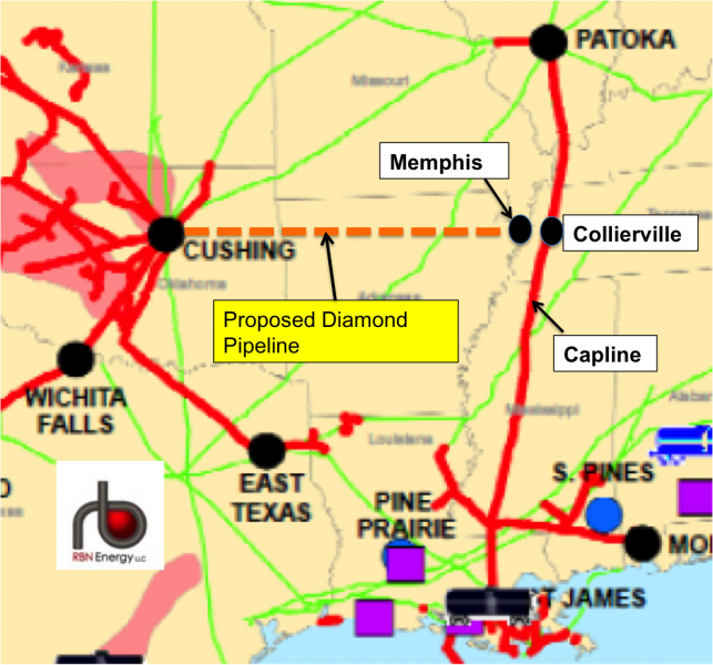 Diamonds Are Forever But Northbound Capline Crude Flows May be