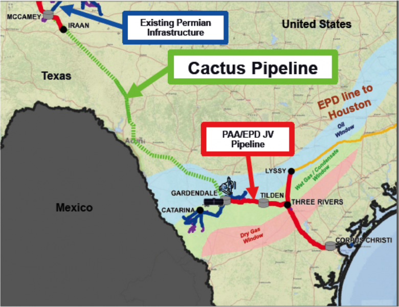 Eagle Ford Crude Infrastructure Part 3 Plains And