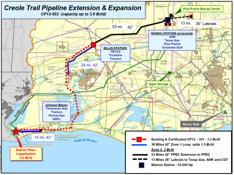 Sabal Pipeline project files 160 eminent domain lawsuits