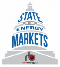 state of the energy markets